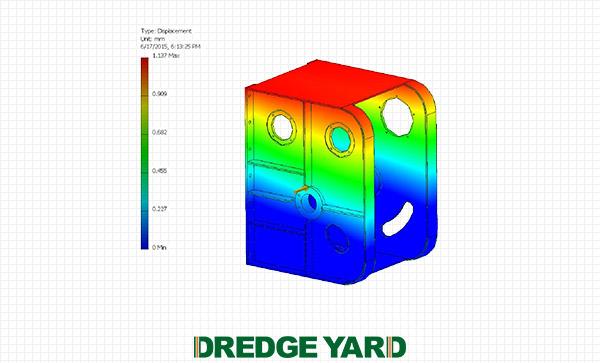 Extending the lifetime of dredge components
