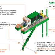 Customized Cutter Suction Dredger 300 diagram