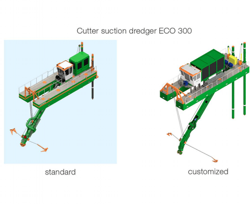 Cutter Suction Dredger ECO 300 standard and customized comparison